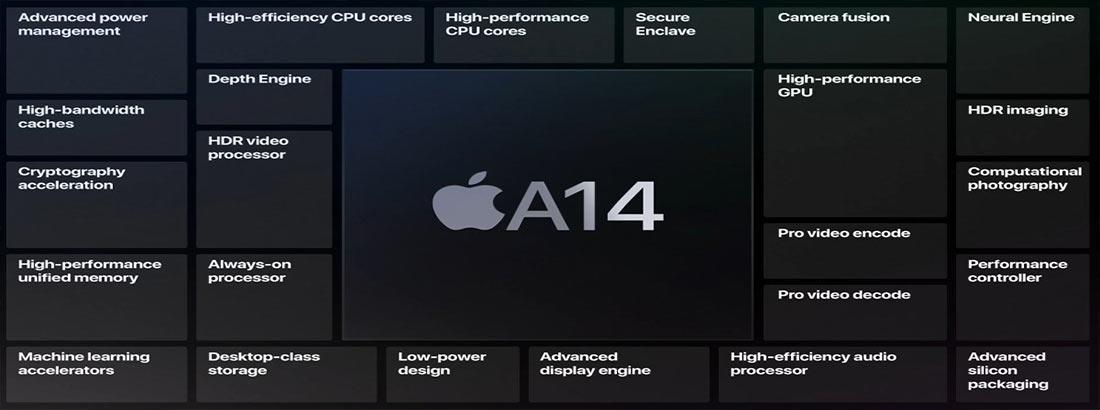 A14 پردازنده آیفون 12 پرو 128 گیگابایت